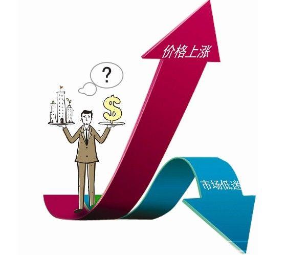 重庆首次购房优惠政策